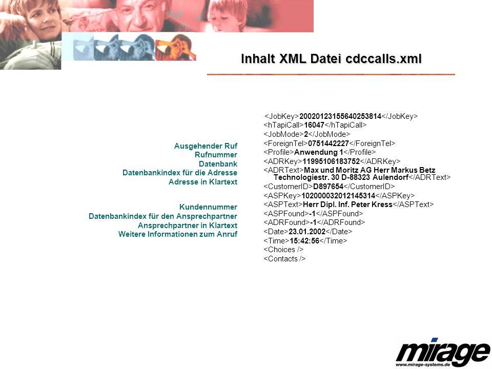 Inhalt XML Datei cdccalls.xml Ausgehender Ruf Rufnummer Datenbank Datenbankindex für die Adresse Adresse in Klartext Kundennummer Datenbankindex für d
