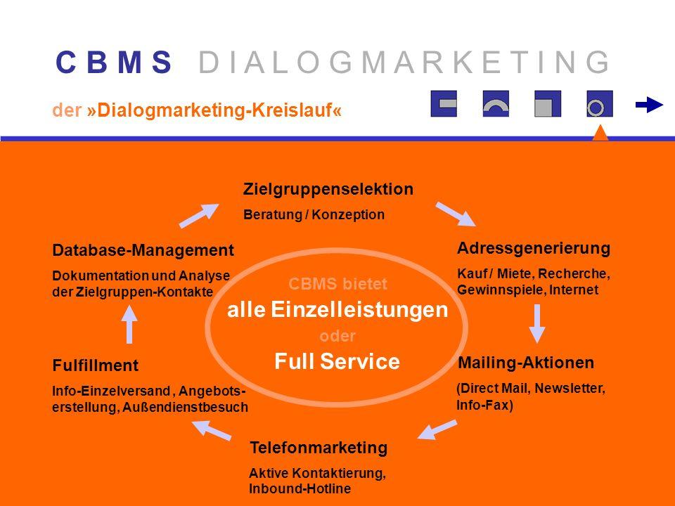 C B M S D I A L O G M A R K E T I N G der »Dialogmarketing-Kreislauf« Zielgruppenselektion Beratung / Konzeption Adressgenerierung Kauf / Miete, Recherche, Gewinnspiele, Internet Mailing-Aktionen (Direct Mail, Newsletter, Info-Fax) Telefonmarketing Aktive Kontaktierung, Inbound-Hotline Database-Management Dokumentation und Analyse der Zielgruppen-Kontakte Fulfillment Info-Einzelversand, Angebots- erstellung, Außendienstbesuch CBMS bietet alle Einzelleistungen oder Full Service