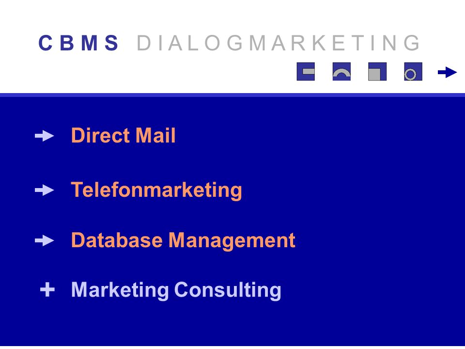 Direct Mail Telefonmarketing Database Management C B M S D I A L O G M A R K E T I N G Marketing Consulting +