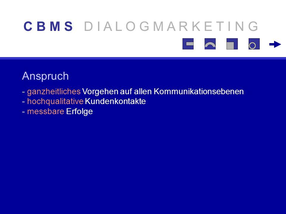 aus zahlreichen Projekten mit namhaften Kunden Erfahrung Apollis Interactive AG Bausparkasse Schwäbisch Hall AG Bayer AG BMW Hammer Gruppe Coca-Cola Deutschland GmbH Capgemini Deutschland GmbH Danone Waters Deutschland GmbH DentraNet GmbH Deutsche Telekom AG Firstgate Internet AG Johnson & Johnson KGaA Kaffee Partner AG Staatl.