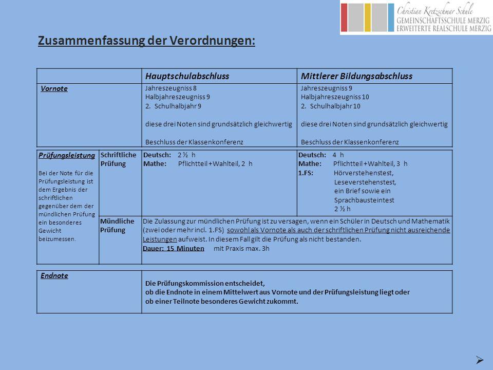 Zusammenfassung der Verordnungen: HauptschulabschlussMittlerer Bildungsabschluss Vornote Jahreszeugniss 8 Halbjahreszeugniss 9 2. Schulhalbjahr 9 dies