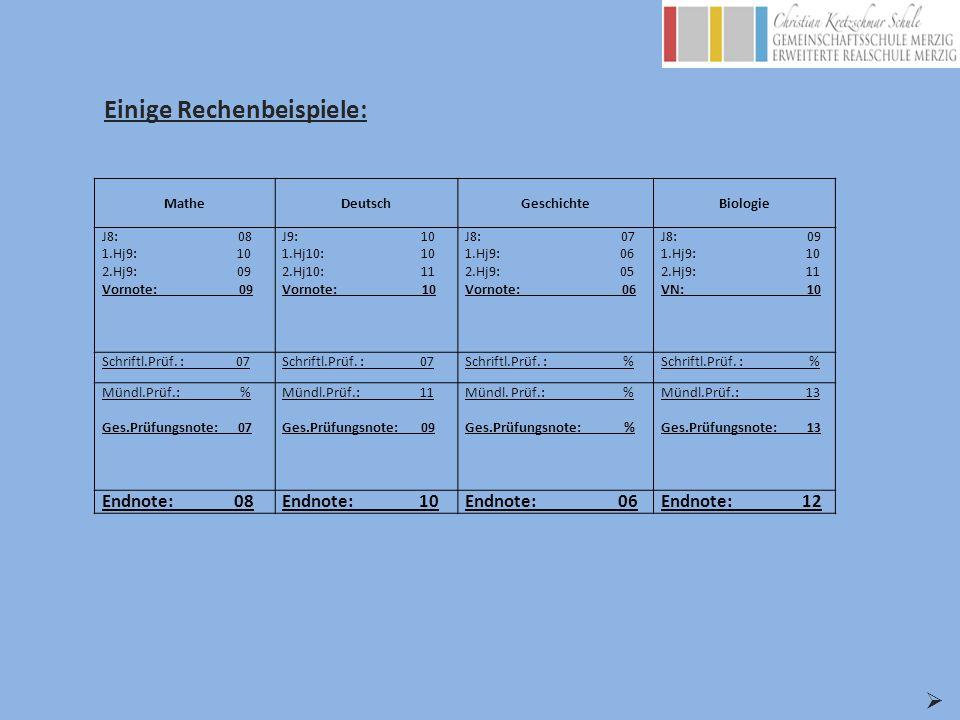 FachHauptterminSchriftliche Nachprüfung Deutsch03.05.201321.05.2013 Mathematik06.05.201322.05.2013 1.