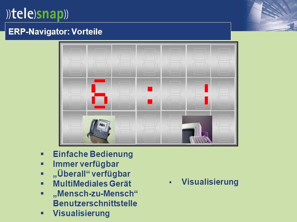 ERP-Navigator: Vorteile Einfache Bedienung Immer verfügbar Überall verfügbar MultiMediales Gerät Mensch-zu-Mensch Benutzerschnittstelle Visualisierung