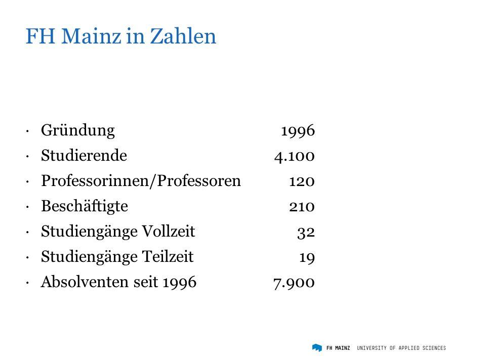 FH Mainz in Zahlen ·Gründung ·Studierende ·Professorinnen/Professoren ·Beschäftigte ·Studiengänge Vollzeit ·Studiengänge Teilzeit ·Absolventen seit 1996 1996 4.100 120 210 32 19 7.900