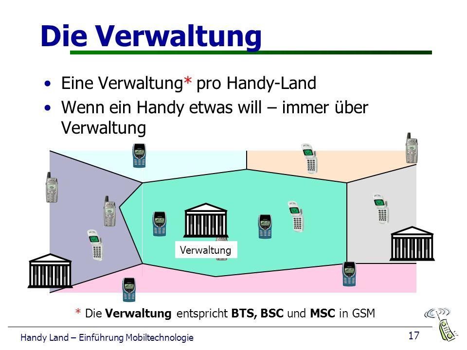 17 Handy Land – Einführung Mobiltechnologie Die Verwaltung Eine Verwaltung* pro Handy-Land Wenn ein Handy etwas will – immer über Verwaltung Verwaltung * Die Verwaltung entspricht BTS, BSC und MSC in GSM