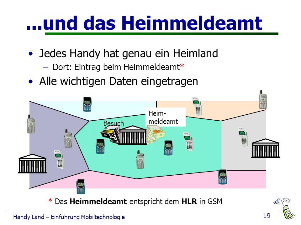 19 Handy Land – Einführung Mobiltechnologie...und das Heimmeldeamt Jedes Handy hat genau ein Heimland –Dort: Eintrag beim Heimmeldeamt* Alle wichtigen Daten eingetragen Heim- meldeamt * Das Heimmeldeamt entspricht dem HLR in GSM Besuch