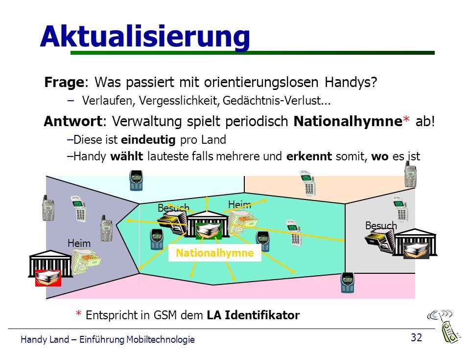 32 Handy Land – Einführung Mobiltechnologie Aktualisierung Frage: Was passiert mit orientierungslosen Handys.