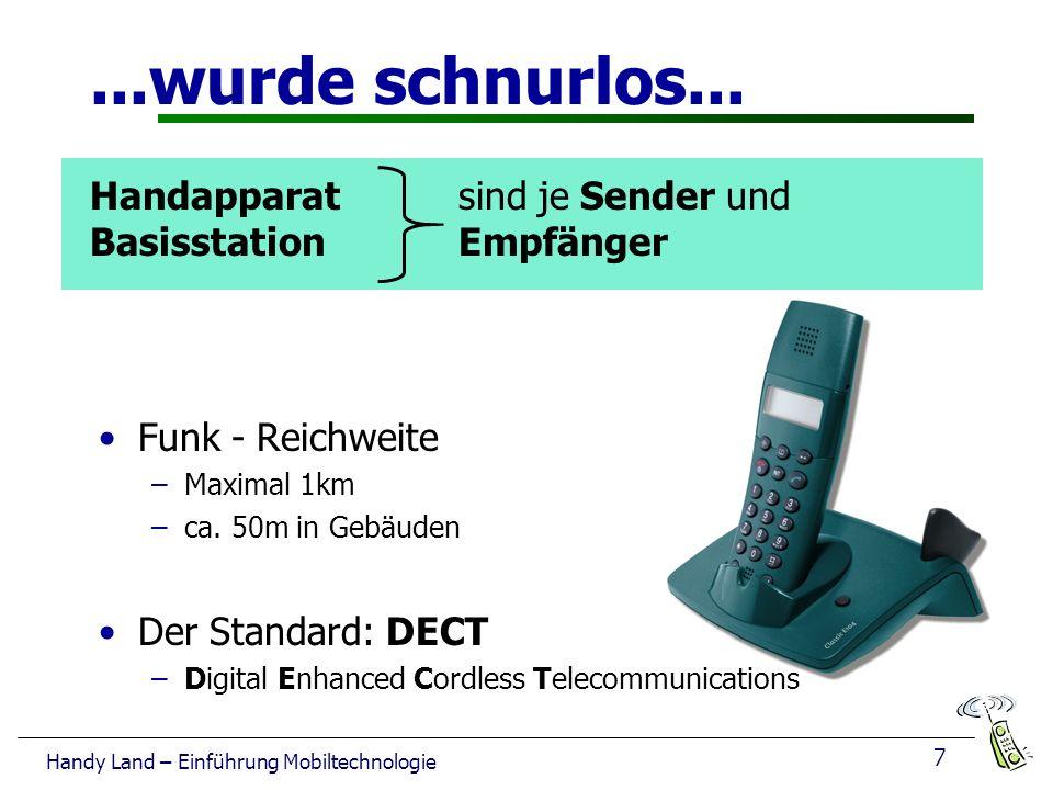 7 Handy Land – Einführung Mobiltechnologie...wurde schnurlos...