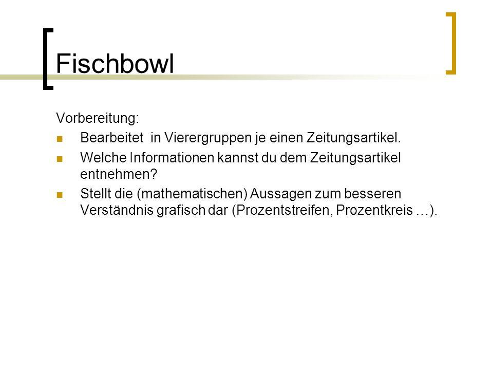 Fischbowl Vorbereitung: Bearbeitet in Vierergruppen je einen Zeitungsartikel.
