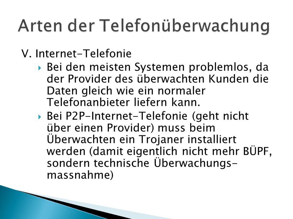 V. Internet-Telefonie Bei den meisten Systemen problemlos, da der Provider des überwachten Kunden die Daten gleich wie ein normaler Telefonanbieter li