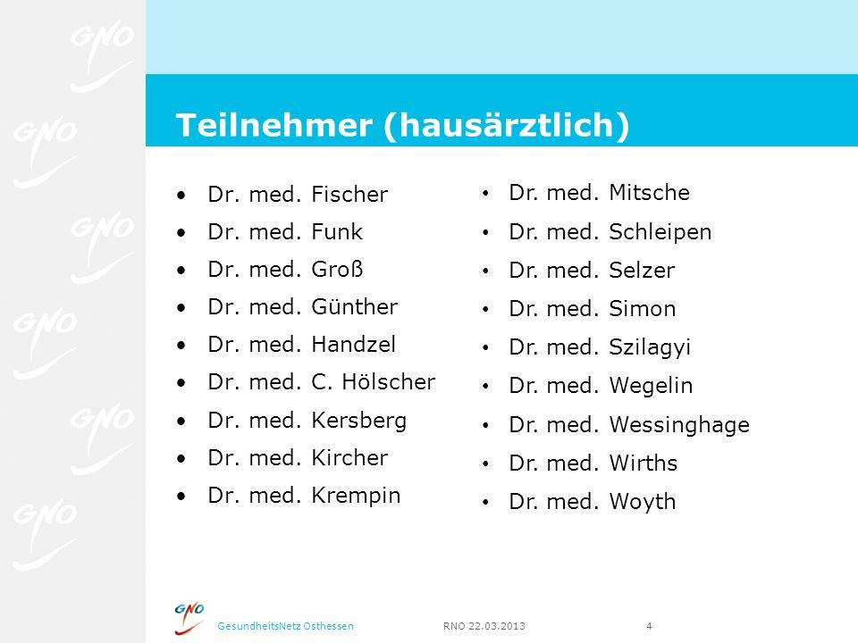 GesundheitsNetz Osthessen RNO 22.03.2013 4 Dr. med. Fischer Dr. med. Funk Dr. med. Groß Dr. med. Günther Dr. med. Handzel Dr. med. C. Hölscher Dr. med
