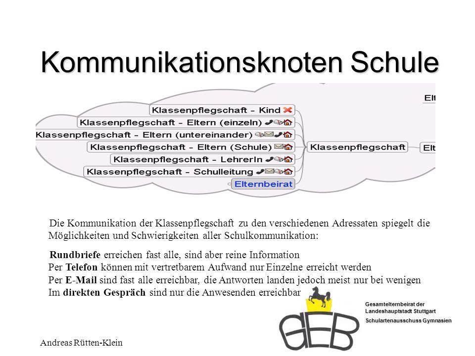 Gesamtelternbeirat der Landeshauptstadt Stuttgart Schulartenausschuss Gymnasien Andreas Rütten-Klein Kommunikationsknoten Schule Die Kommunikation der