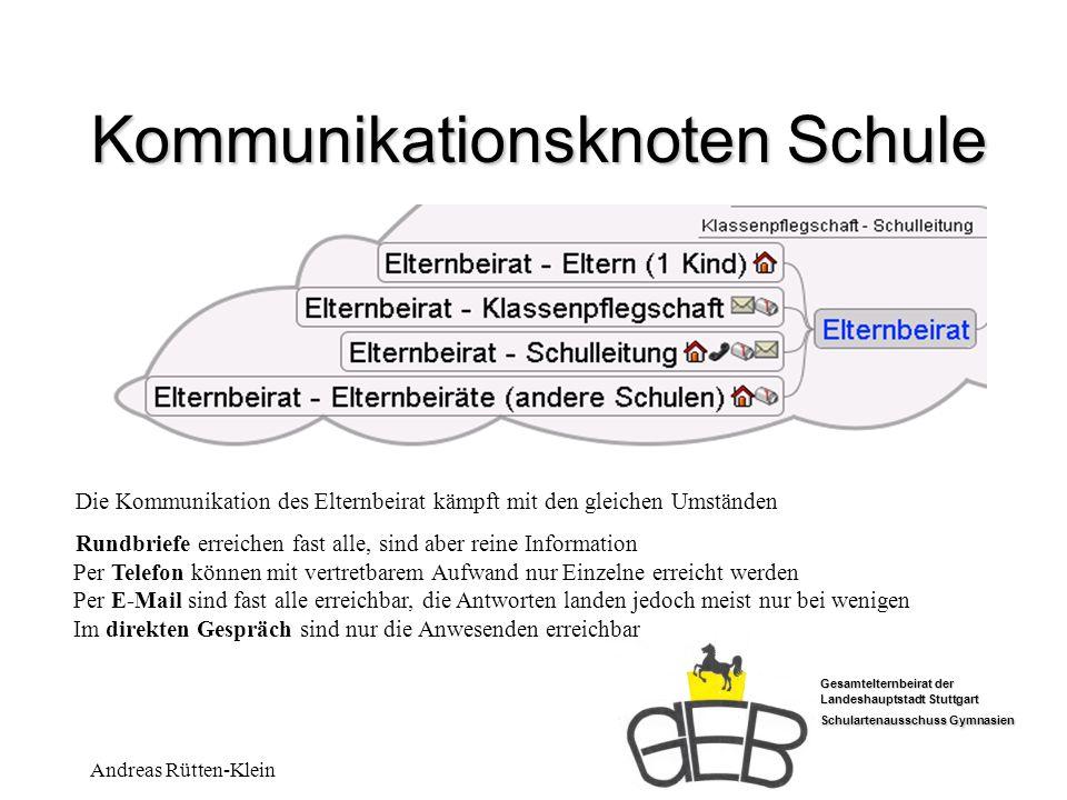 Gesamtelternbeirat der Landeshauptstadt Stuttgart Schulartenausschuss Gymnasien Andreas Rütten-Klein Kommunikationsknoten Schule Die Kommunikation des