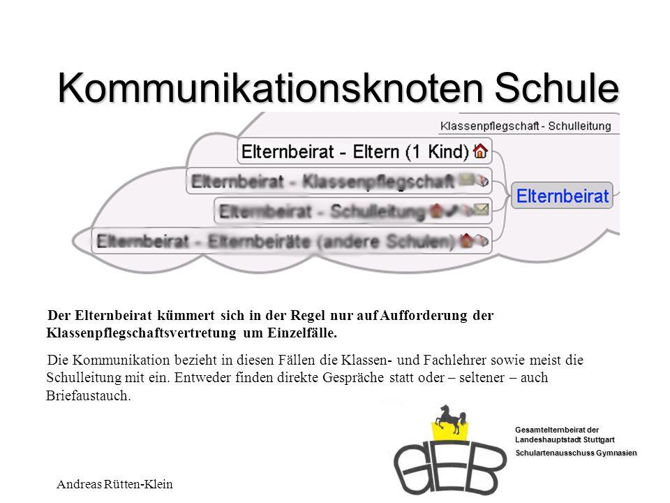 Gesamtelternbeirat der Landeshauptstadt Stuttgart Schulartenausschuss Gymnasien Andreas Rütten-Klein Kommunikationsknoten Schule Der Elternbeirat kümm