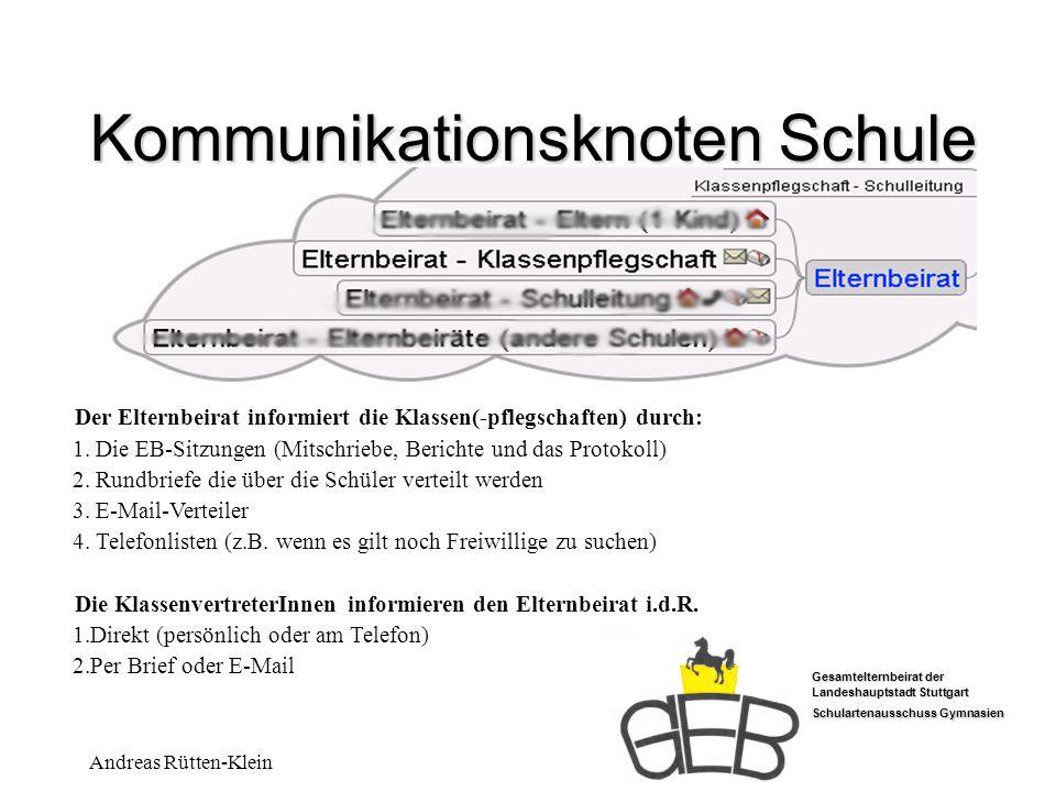 Gesamtelternbeirat der Landeshauptstadt Stuttgart Schulartenausschuss Gymnasien Andreas Rütten-Klein Kommunikationsknoten Schule Der Elternbeirat info