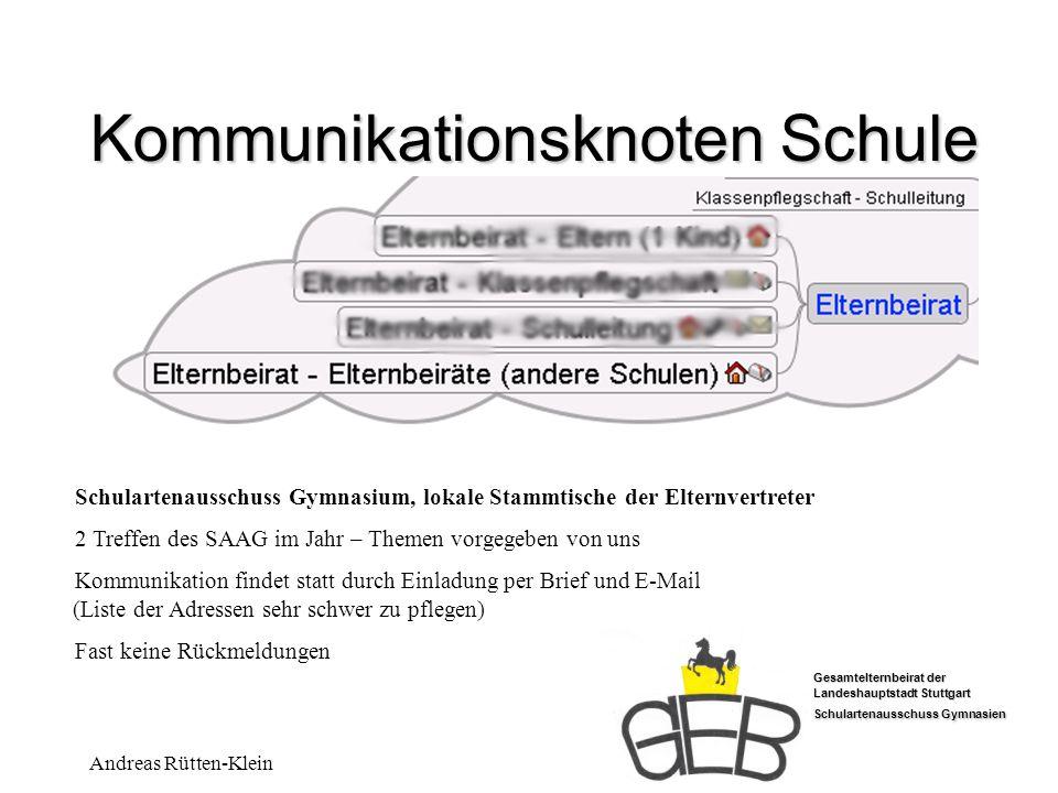 Gesamtelternbeirat der Landeshauptstadt Stuttgart Schulartenausschuss Gymnasien Andreas Rütten-Klein Kommunikationsknoten Schule Schulartenausschuss G