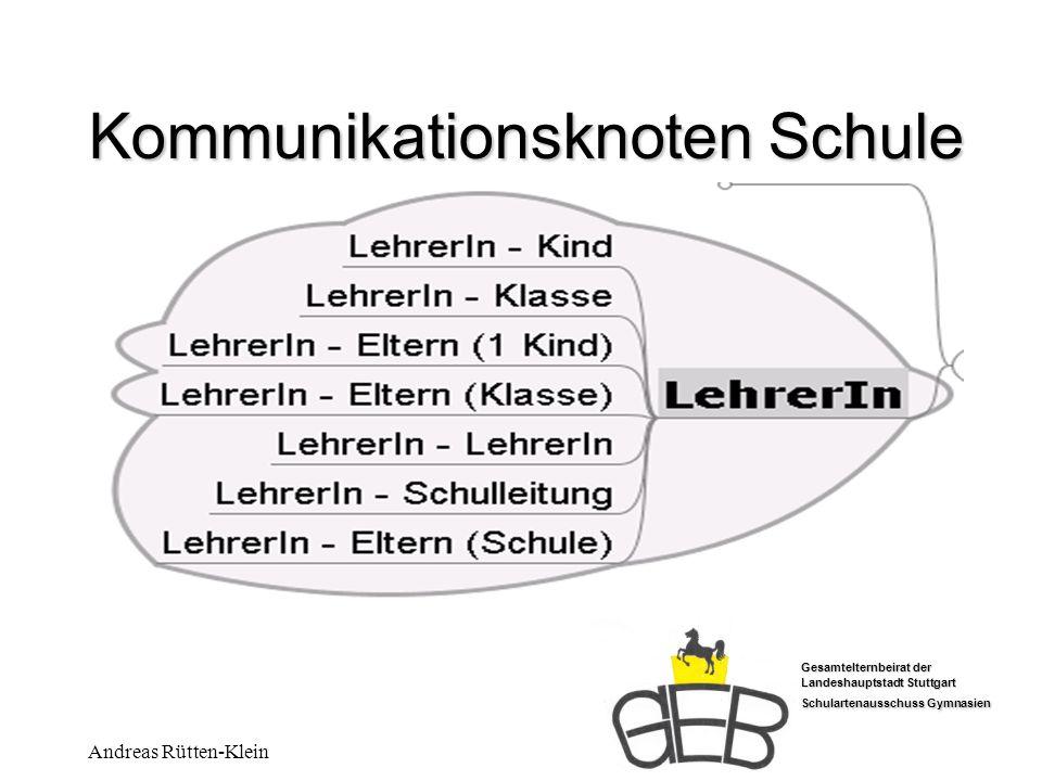 Gesamtelternbeirat der Landeshauptstadt Stuttgart Schulartenausschuss Gymnasien Andreas Rütten-Klein Kommunikationsknoten Schule