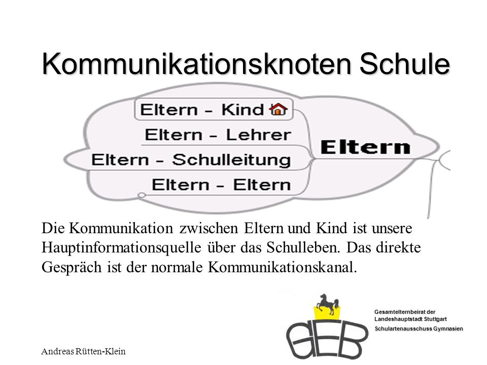 Gesamtelternbeirat der Landeshauptstadt Stuttgart Schulartenausschuss Gymnasien Andreas Rütten-Klein Kommunikationsknoten Schule Die Kommunikation Eltern-Lehrer ist die häufigste Berührung zwischen Schule und Eltern.