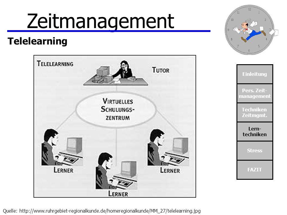 Einleitung Pers. Zeit- management Techniken Zeitmgmt. Lern- techniken Stress FAZIT Zeitmanagement Telelearning Quelle: http://www.ruhrgebiet-regionalk
