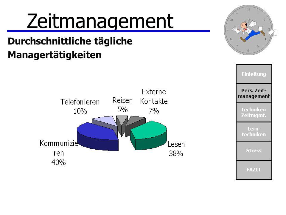 Einleitung Pers. Zeit- management Techniken Zeitmgmt. Lern- techniken Stress FAZIT Zeitmanagement Durchschnittliche tägliche Managertätigkeiten