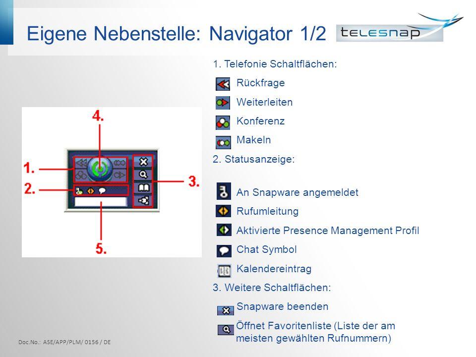 Eigene Nebenstelle: Navigator 1/2 1. Telefonie Schaltflächen: Rückfrage Weiterleiten Konferenz Makeln 2. Statusanzeige: An Snapware angemeldet Rufumle