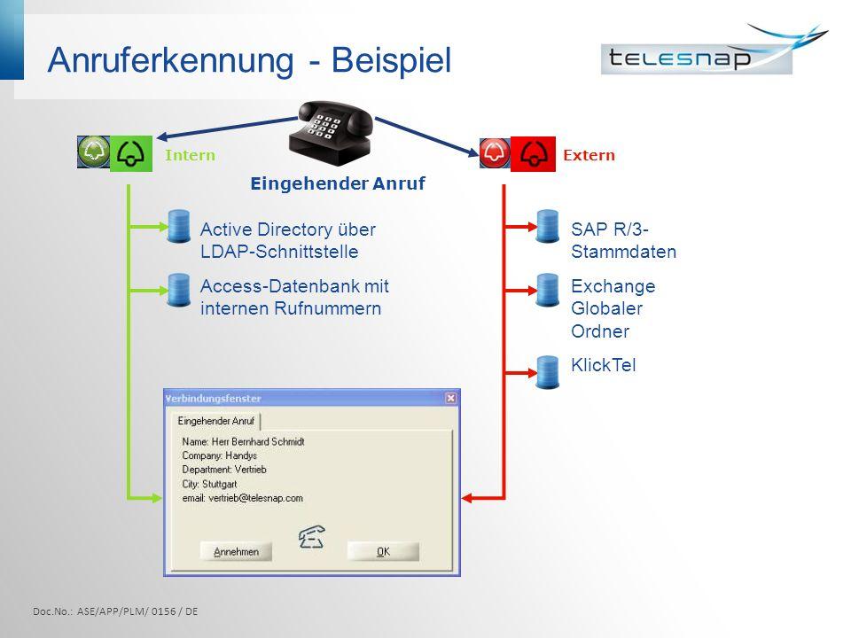 Anruferkennung - Beispiel Doc.No.: ASE/APP/PLM/ 0156 / DE Eingehender Anruf InternExtern Active Directory über LDAP-Schnittstelle Access-Datenbank mit