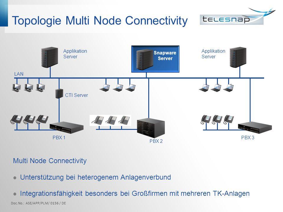 Topologie Multi Node Connectivity Multi Node Connectivity Unterstützung bei heterogenem Anlagenverbund Integrationsfähigkeit besonders bei Großfirmen