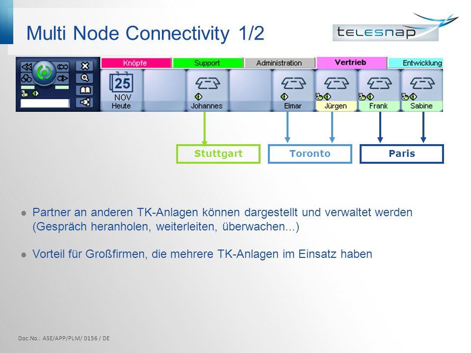 Multi Node Connectivity 1/2 Doc.No.: ASE/APP/PLM/ 0156 / DE Partner an anderen TK-Anlagen können dargestellt und verwaltet werden (Gespräch heranholen