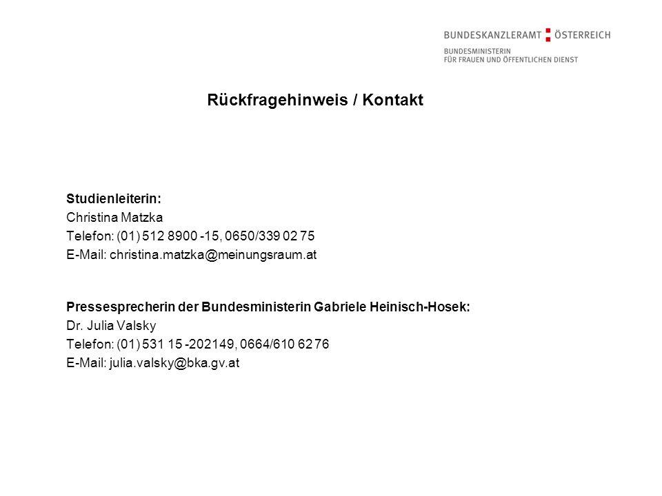 Studienleiterin: Christina Matzka Telefon: (01) 512 8900 -15, 0650/339 02 75 E-Mail: christina.matzka@meinungsraum.at Pressesprecherin der Bundesministerin Gabriele Heinisch-Hosek: Dr.