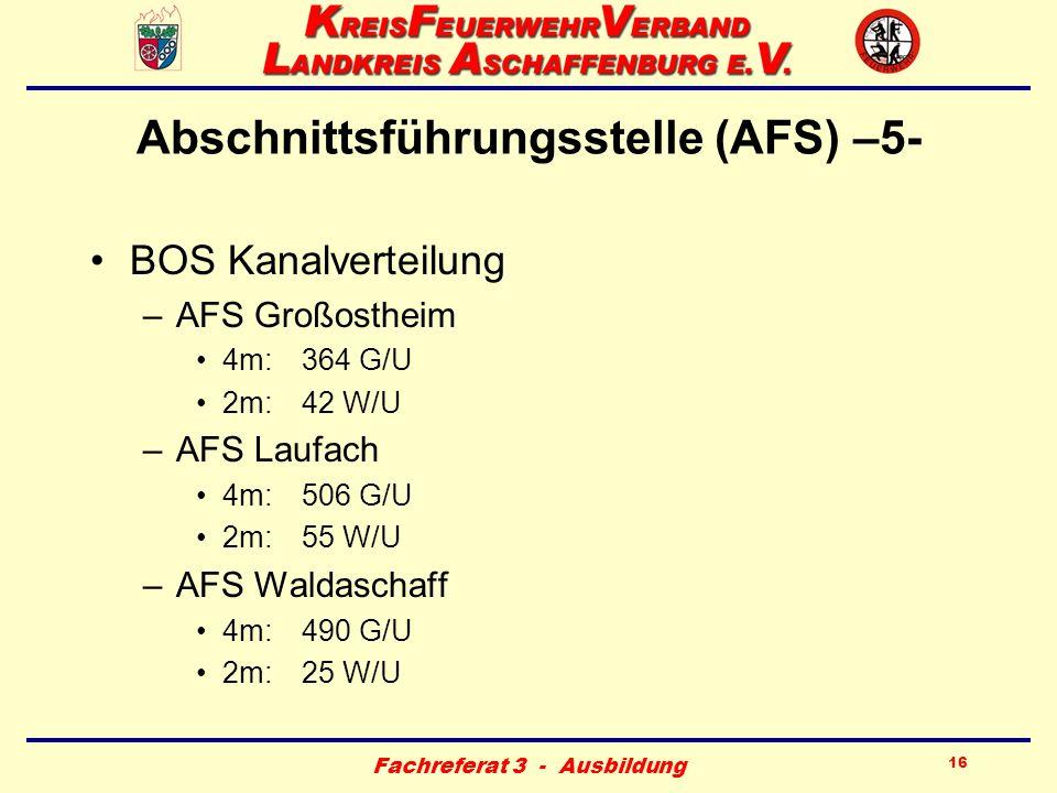 Fachreferat 3 - Ausbildung 16 Abschnittsführungsstelle (AFS) –5- BOS Kanalverteilung –AFS Großostheim 4m:364 G/U 2m: 42 W/U –AFS Laufach 4m:506 G/U 2m