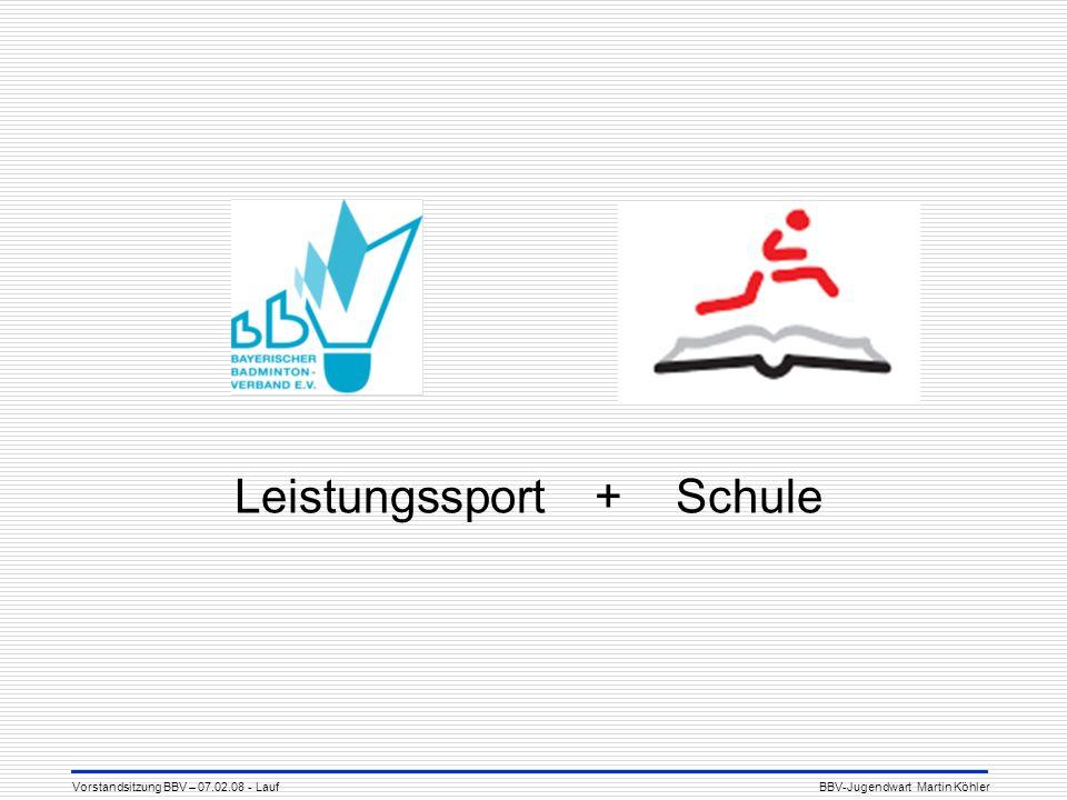 Leistungssport + Schule Vorstandsitzung BBV – 07.02.08 - LaufBBV-Jugendwart Martin Köhler
