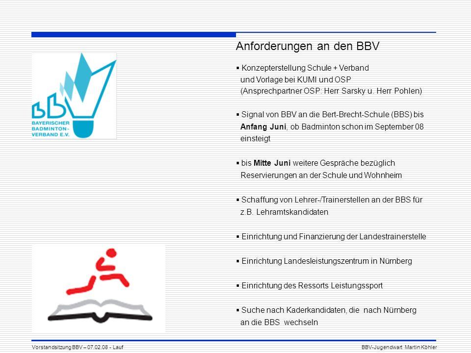 Anforderungen an den BBV Konzepterstellung Schule + Verband und Vorlage bei KUMI und OSP (Ansprechpartner OSP: Herr Sarsky u.