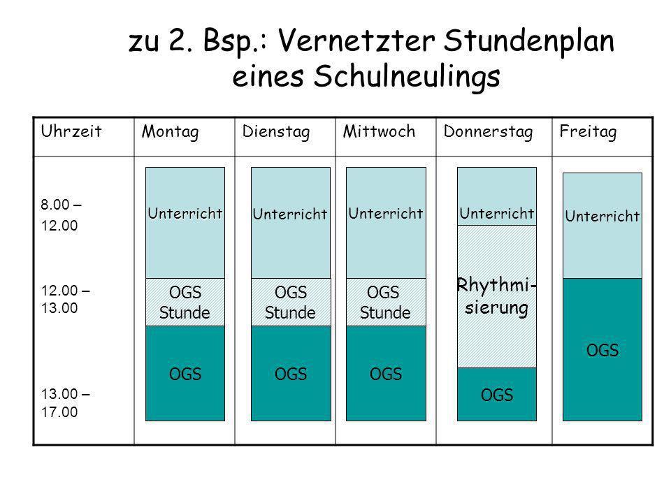 zu 2. Bsp.: Vernetzter Stundenplan eines Schulneulings UhrzeitMontagDienstagMittwochDonnerstagFreitag 8.00 – 12.00 12.00 – 13.00 13.00 – 17.00 Unterri