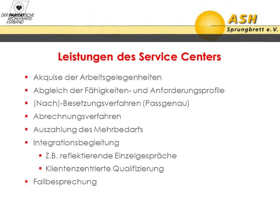 Leistungen des Service Centers Akquise der Arbeitsgelegenheiten Abgleich der Fähigkeiten- und Anforderungsprofile (Nach)-Besetzungsverfahren (Passgena