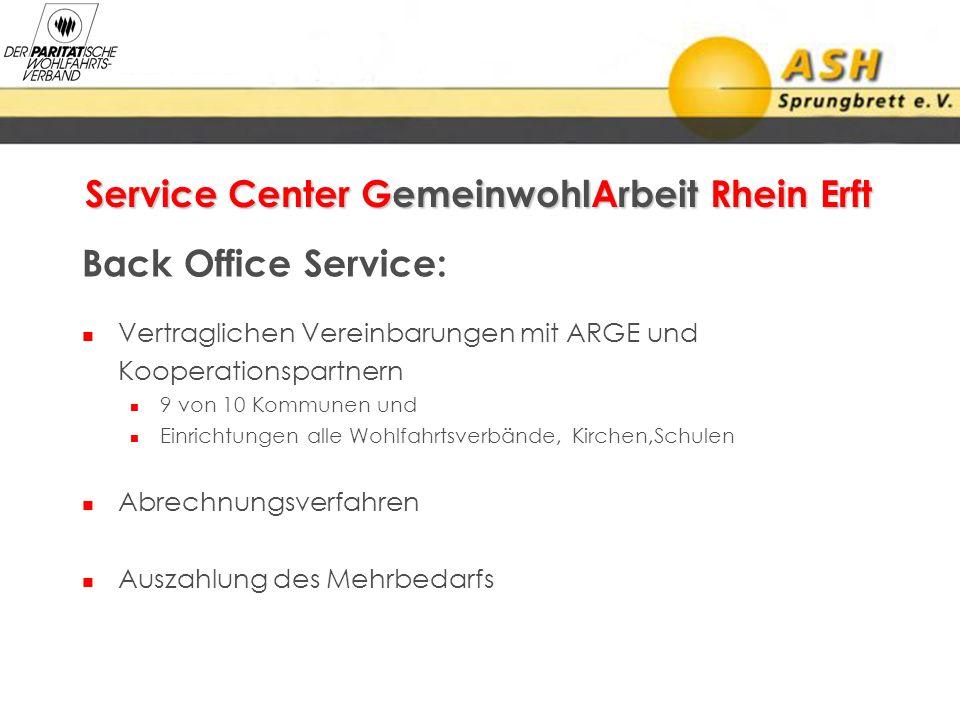Service Center GemeinwohlArbeit Rhein Erft Back Office Service: Vertraglichen Vereinbarungen mit ARGE und Kooperationspartnern 9 von 10 Kommunen und E