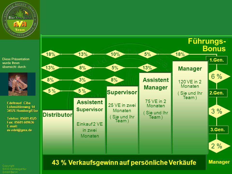 ´Richarz Mary Edeltraud Ciba Lohmühlenweg 14 34576 Homberg/Efze Telefon: 05681-4525 Fax: 05681-609636 E-mail:av-edel@gmx.de Diese Präsentation wurde Ihnen überreicht durch: Copyright SWM Werbeagentur GmbH Berlin 43 % Verkaufsgewinn auf persönliche Verkäufe 2 % 3 % 6 % Führungs- Bonus 3.Gen.
