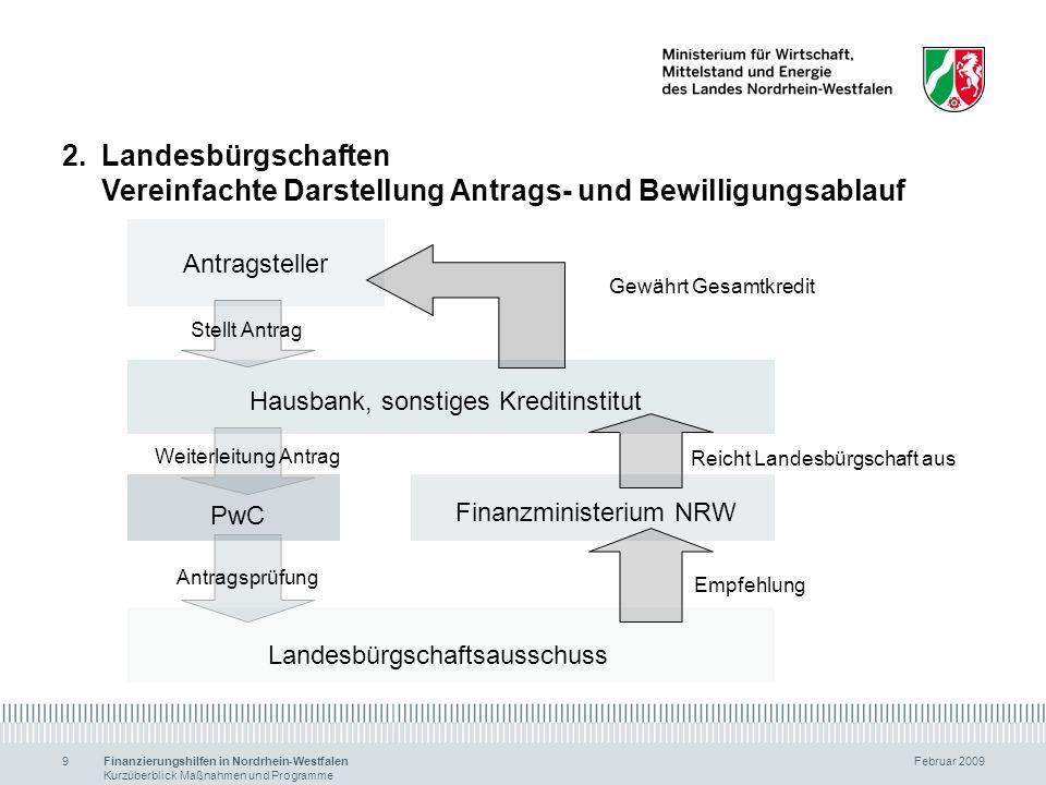 Finanzierungshilfen in Nordrhein-Westfalen Februar 2009 Kurzüberblick Maßnahmen und Programme 9 2.Landesbürgschaften Vereinfachte Darstellung Antrags-