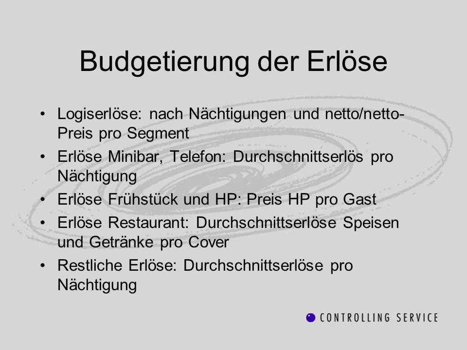 Budgetierung der Erlöse Logiserlöse: nach Nächtigungen und netto/netto- Preis pro Segment Erlöse Minibar, Telefon: Durchschnittserlös pro Nächtigung E