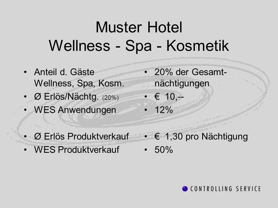 Muster Hotel Wellness - Spa - Kosmetik Anteil d. Gäste Wellness, Spa, Kosm. Ø Erlös/Nächtg. (20%) WES Anwendungen Ø Erlös Produktverkauf WES Produktve