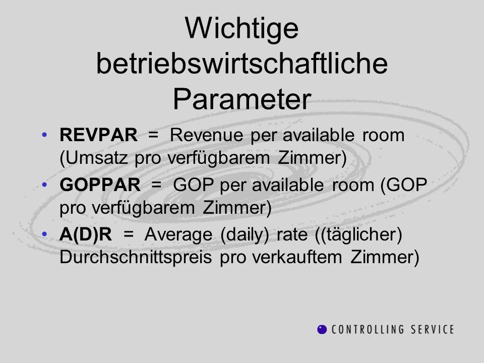 Wichtige betriebswirtschaftliche Parameter REVPAR = Revenue per available room (Umsatz pro verfügbarem Zimmer) GOPPAR = GOP per available room (GOP pr