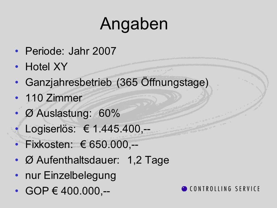 Angaben Periode: Jahr 2007 Hotel XY Ganzjahresbetrieb (365 Öffnungstage) 110 Zimmer Ø Auslastung: 60% Logiserlös: 1.445.400,-- Fixkosten: 650.000,-- Ø