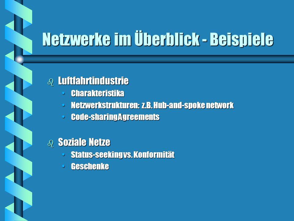 Netzwerke im Überblick - Beispiele b Luftfahrtindustrie CharakteristikaCharakteristika Netzwerkstrukturen: z.B. Hub-and-spoke networkNetzwerkstrukture