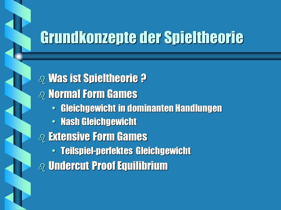Grundkonzepte der Spieltheorie b Was ist Spieltheorie ? b Normal Form Games Gleichgewicht in dominanten HandlungenGleichgewicht in dominanten Handlung