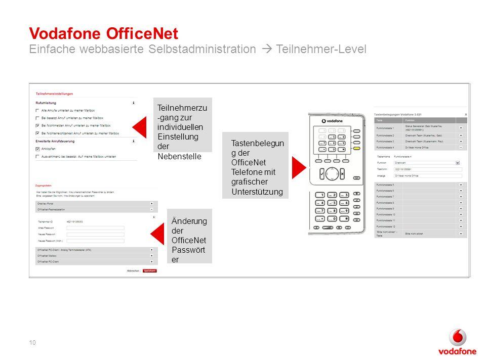 10 Vodafone OfficeNet Einfache webbasierte Selbstadministration Teilnehmer-Level Änderung der OfficeNet Passwört er Tastenbelegun g der OfficeNet Tele