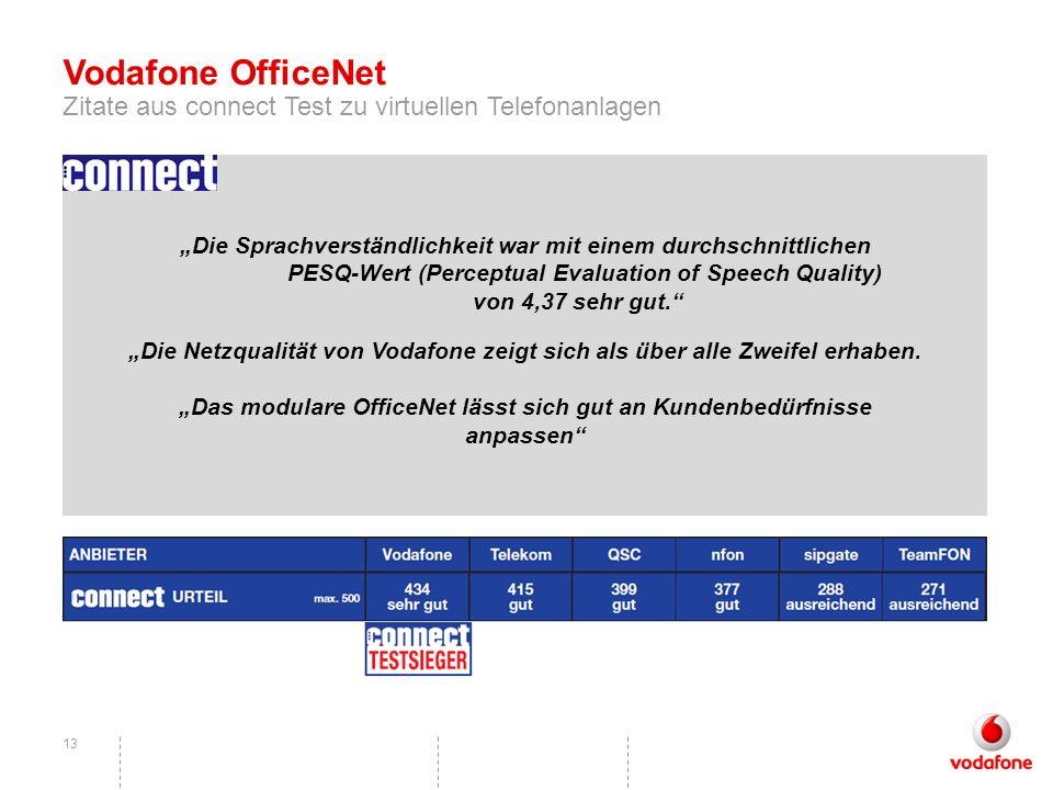 Die Sprachverständlichkeit war mit einem durchschnittlichen PESQ-Wert (Perceptual Evaluation of Speech Quality) von 4,37 sehr gut. Die Netzqualität vo