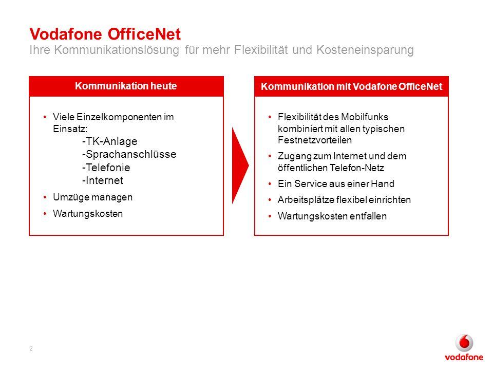 33 Vodafone OfficeNet Konvergente TK-Anlage aus dem Vodafone Netz 3 Bündeln Sie Ihre gesamte Festnetz- und Mobiltelefonie in nur einer Lösung.