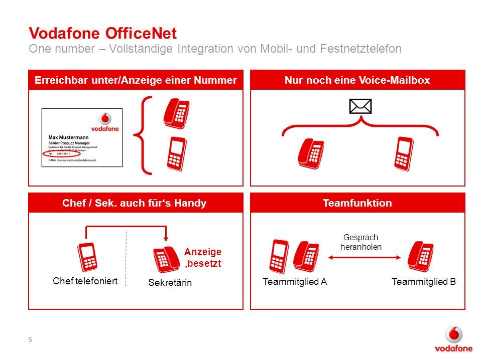 55 Vodafone OfficeNet One number – Vollständige Integration von Mobil- und Festnetztelefon Erreichbar unter/Anzeige einer NummerNur noch eine Voice-Ma