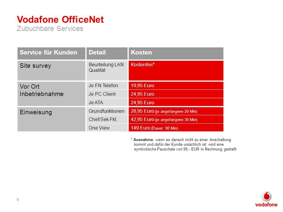 9 Vodafone OfficeNet Einfache webbasierte Selbstadministration Administrator-Level.
