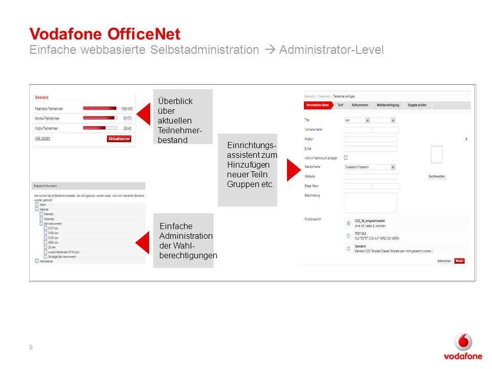 9 Vodafone OfficeNet Einfache webbasierte Selbstadministration Administrator-Level. Überblick über aktuellen Teilnehmer- bestand Einfache Administrati