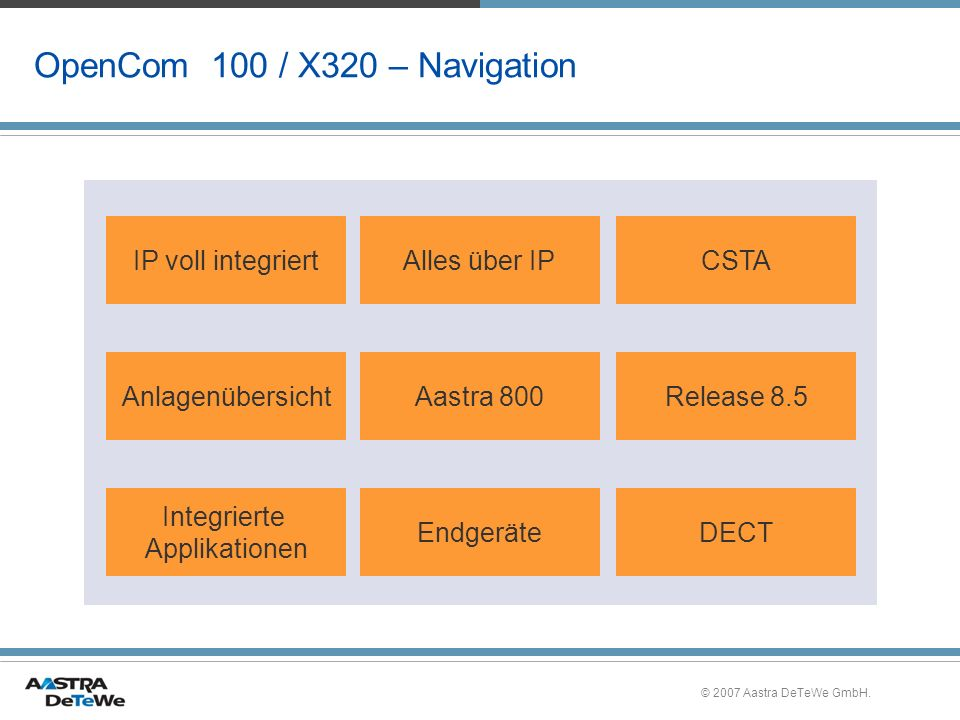 OpenCom 100 / X320 – Navigation IP voll integriertAlles über IPCSTA AnlagenübersichtAastra 800Release 8.5 Integrierte Applikationen EndgeräteDECT